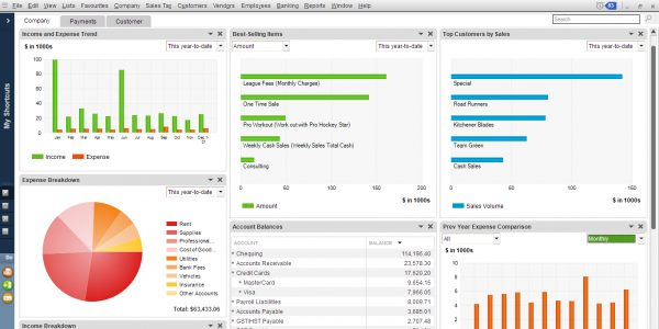 Quick and Easy Financial Dashboard